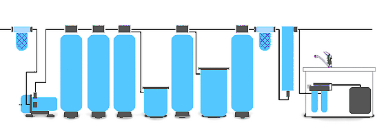 water filters.png